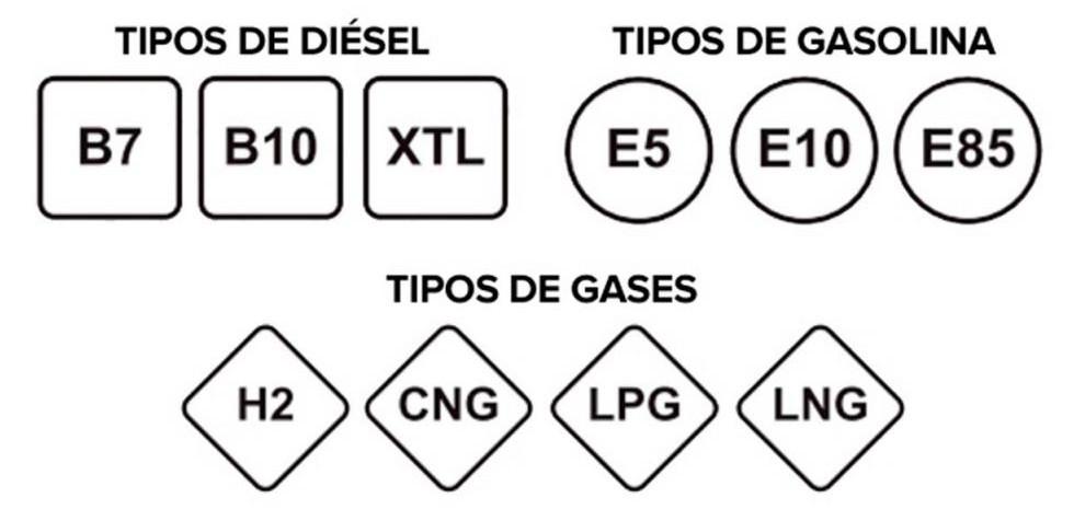 Nueva normativa gasolina - Audi